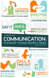 Communication: It's What Young People Need
